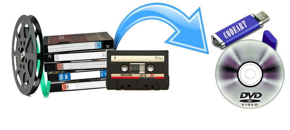Convert any media in to digital format